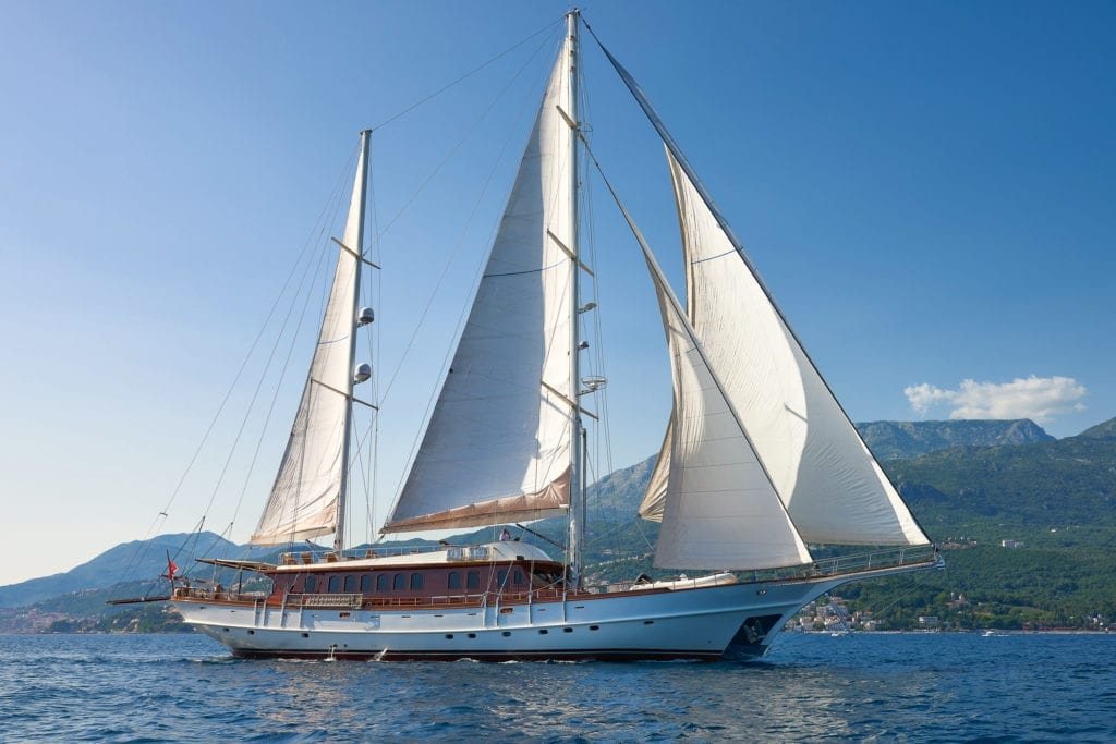 RIANA Sailing Yacht Profile In The Water